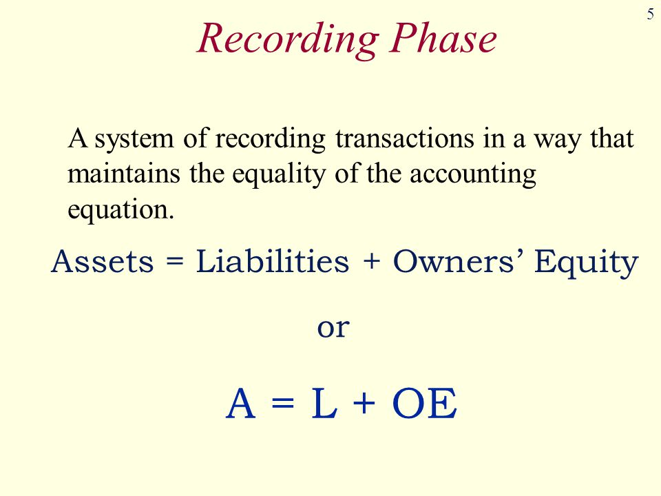 Recording Phase A = L + OE Assets = Liabilities + Owners' Equity or