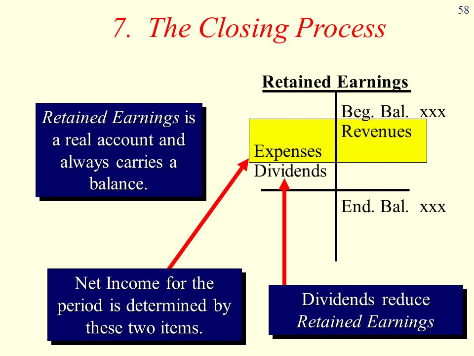 7. The Closing Process Retained Earnings