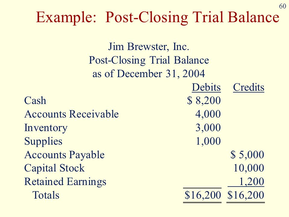 post closing trial balance pdf