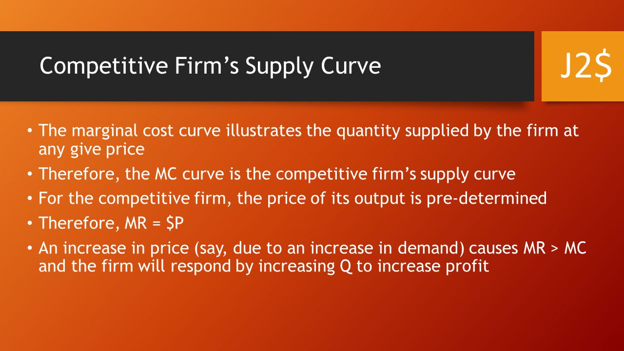 Competitive Firm's Supply Curve