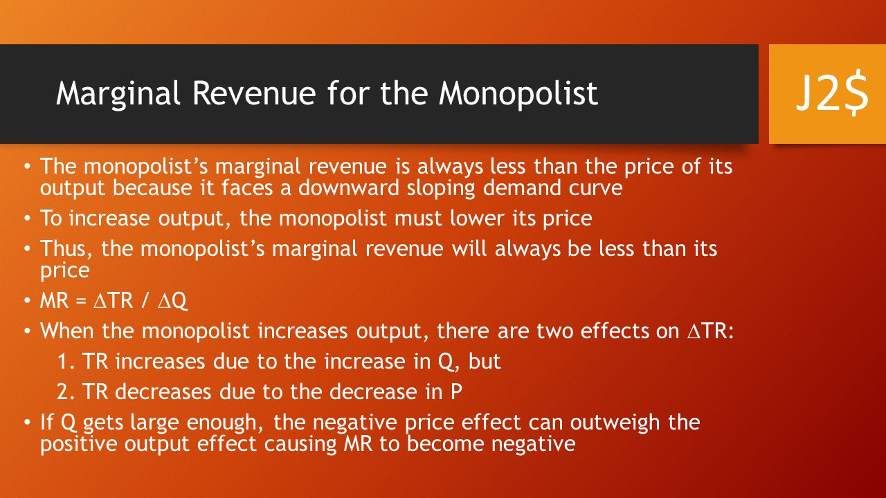 Marginal Revenue for the Monopolist