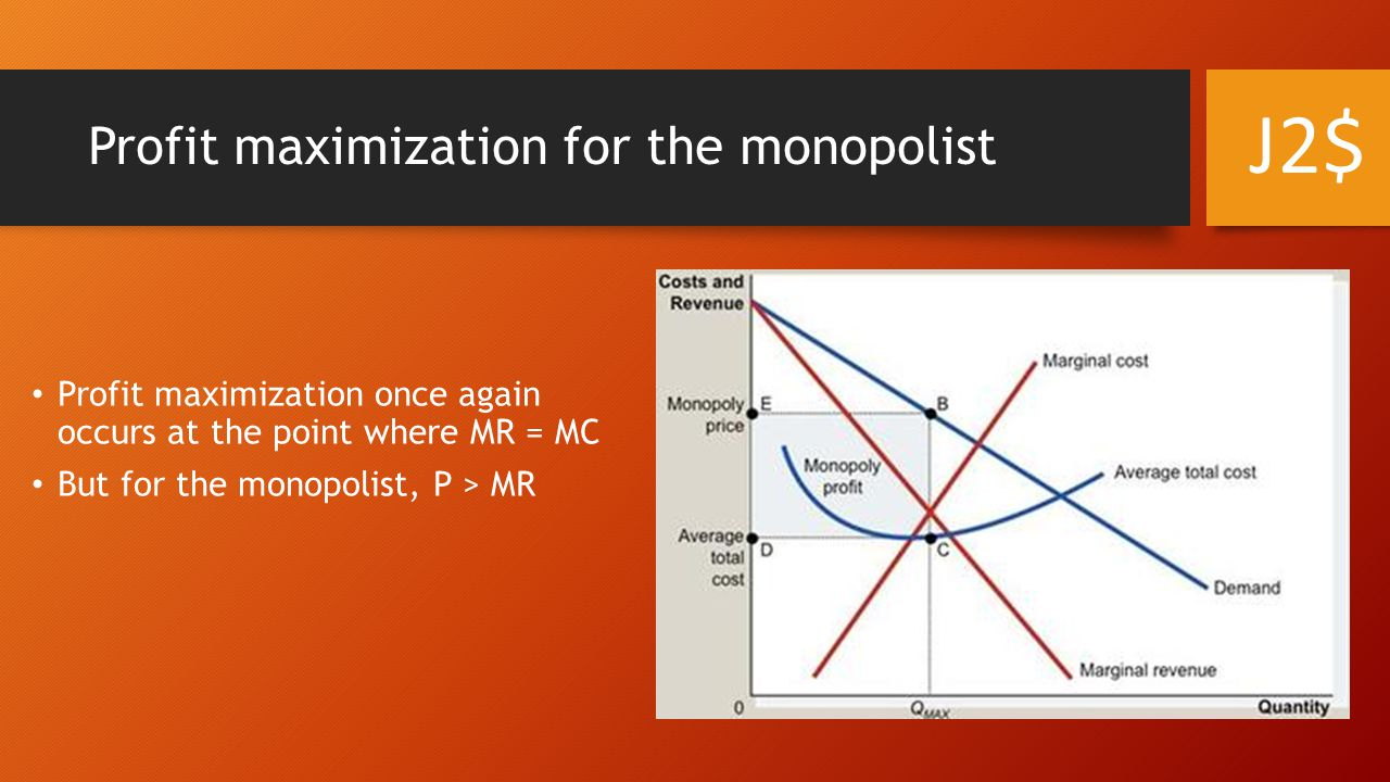 Profit maximization for the monopolist