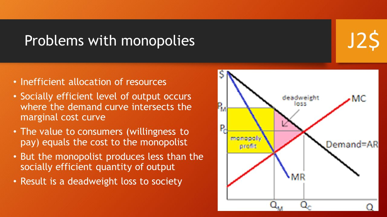 Problems with monopolies
