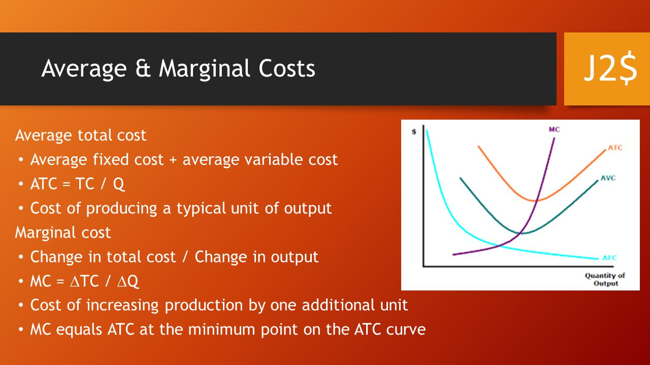 Average & Marginal Costs