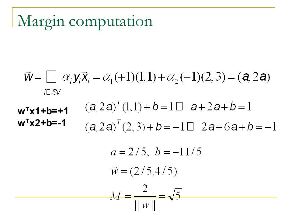 Margin computation wTx1+b=+1 wTx2+b=-1