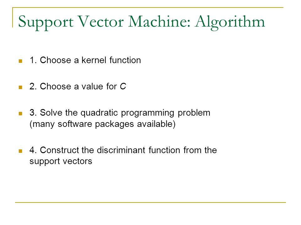 Support Vector Machine: Algorithm