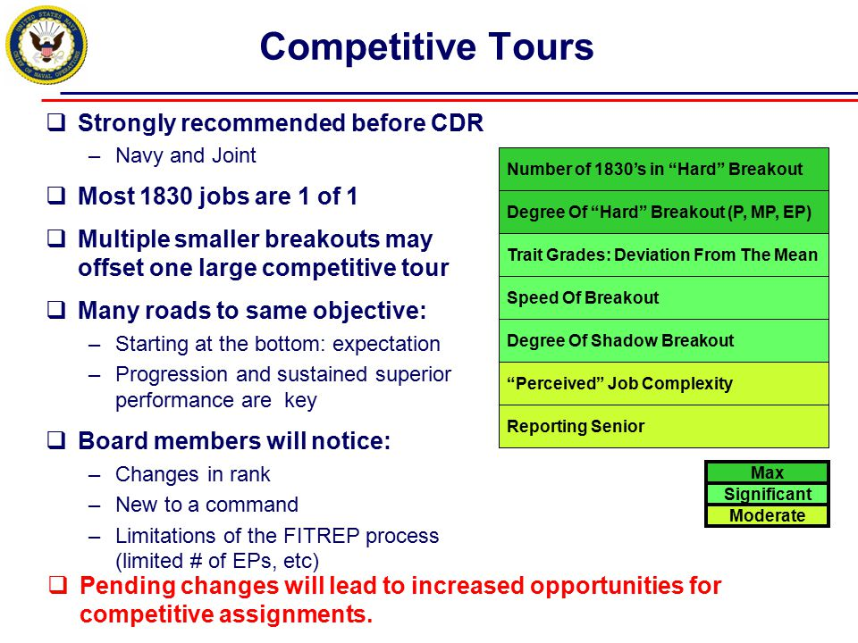 Competitive Tours Strongly recommended before CDR