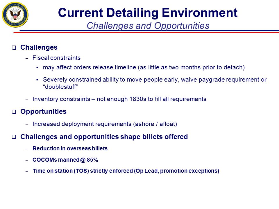 Current Detailing Environment Challenges and Opportunities