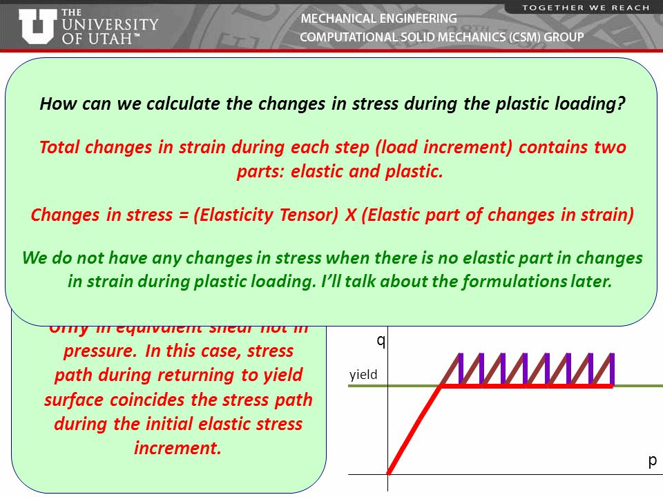 How can we calculate the changes in stress during the plastic loading
