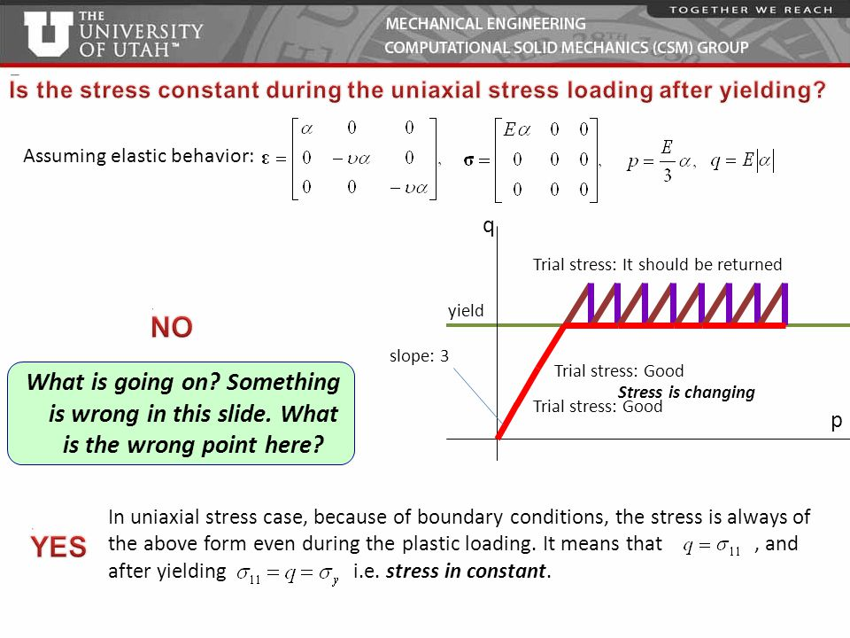 Is the stress constant during the uniaxial stress loading after yielding
