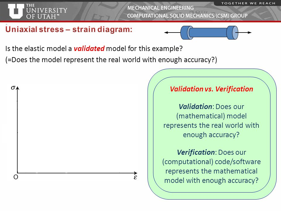 Validation vs. Verification
