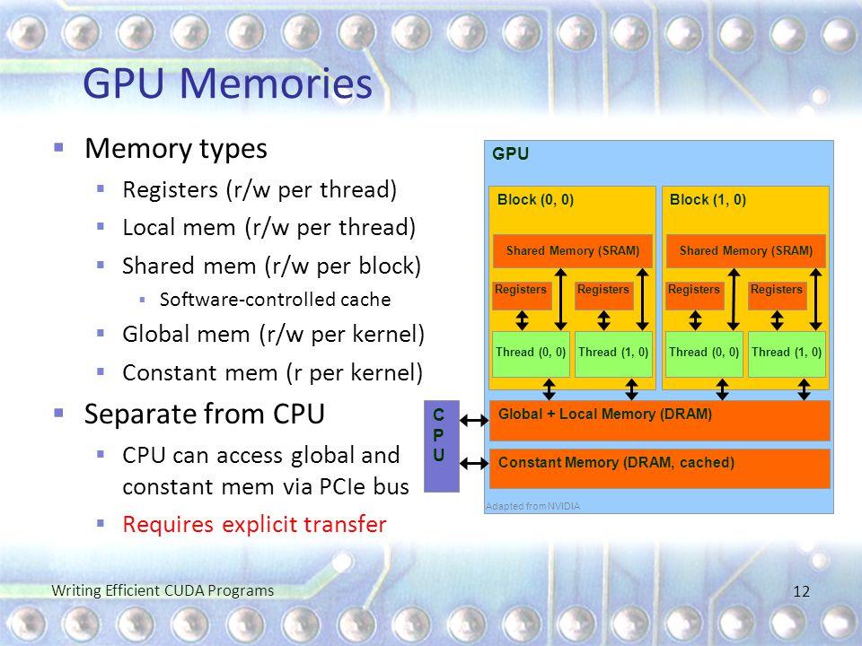 GPU Memories Memory types Separate from CPU Registers (r/w per thread)