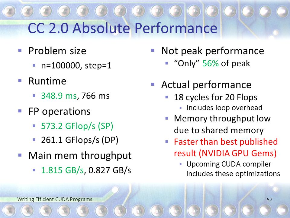 CC 2.0 Absolute Performance