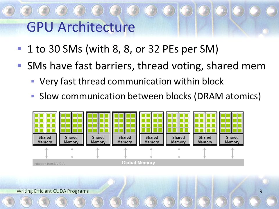 GPU Architecture 1 to 30 SMs (with 8, 8, or 32 PEs per SM)