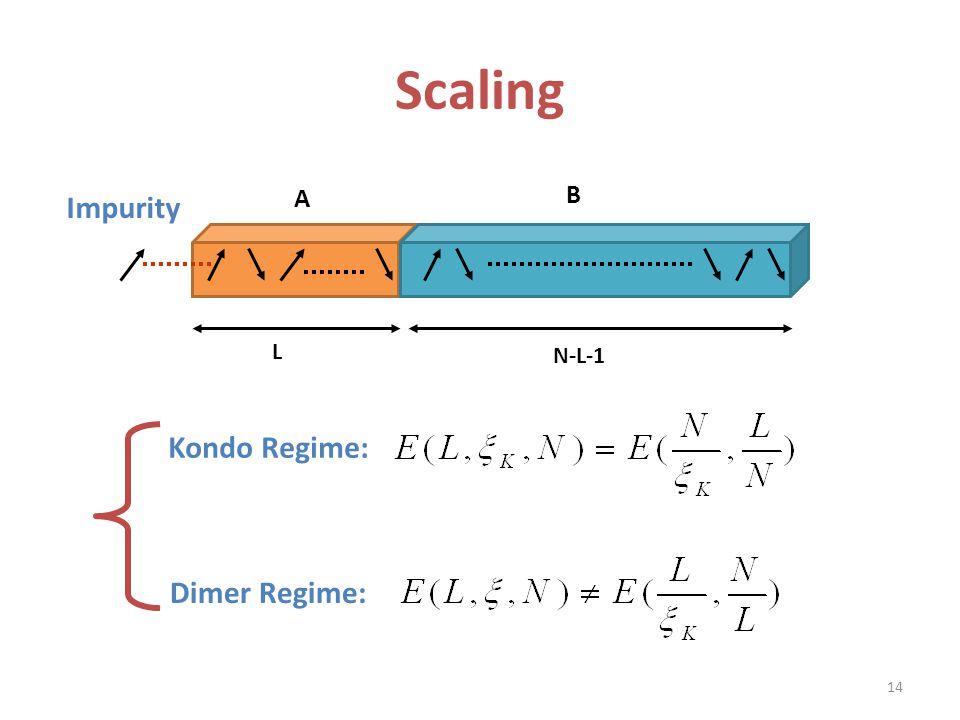 Scaling Impurity A B L N-L-1 Kondo Regime: Dimer Regime: