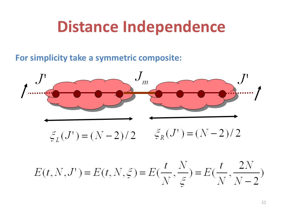 Distance Independence
