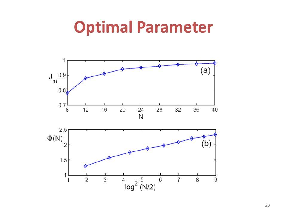 Optimal Parameter