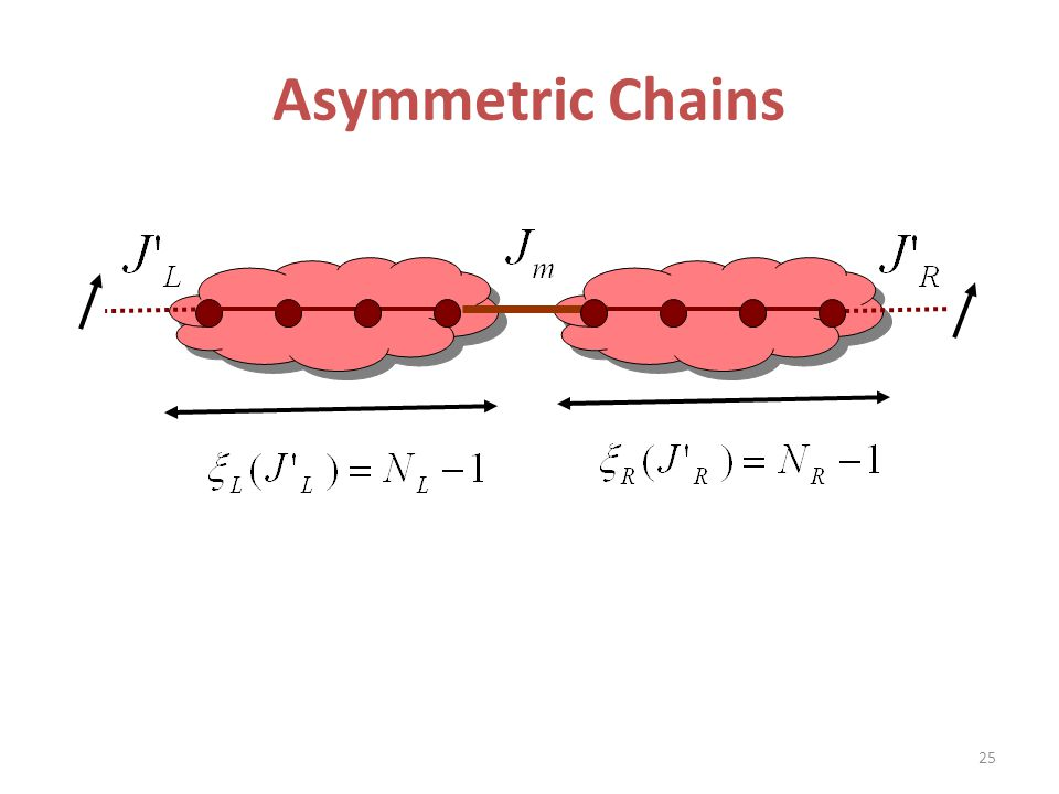 Asymmetric Chains