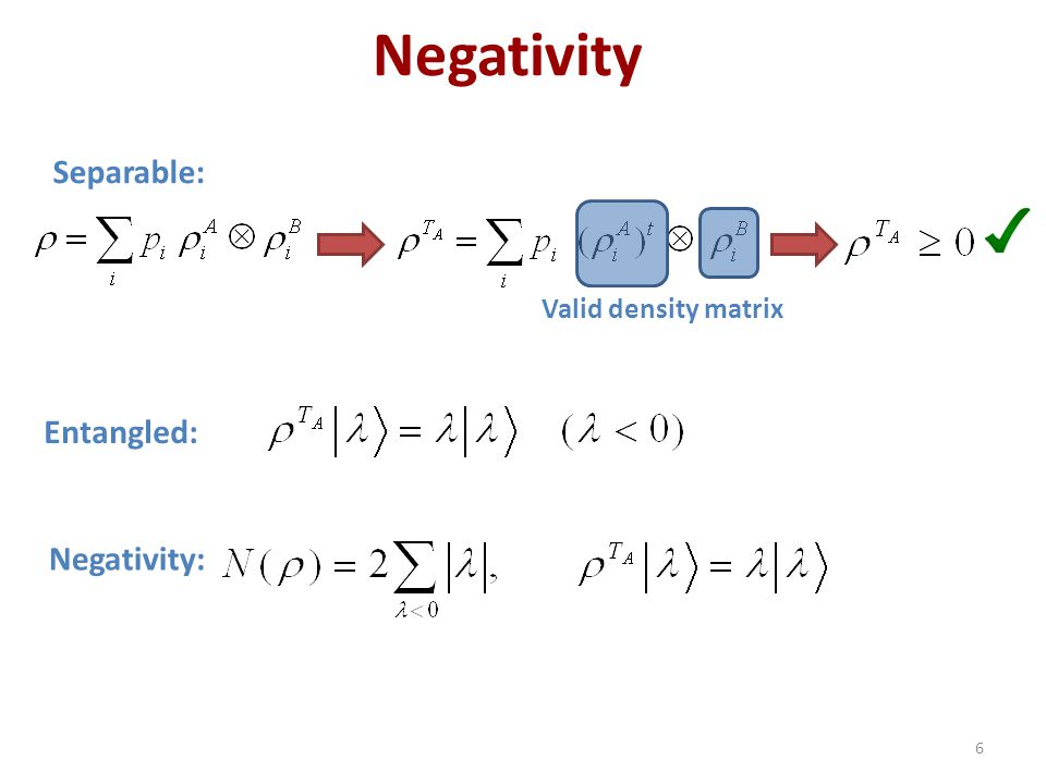 Negativity Separable: Valid density matrix Entangled: Negativity: