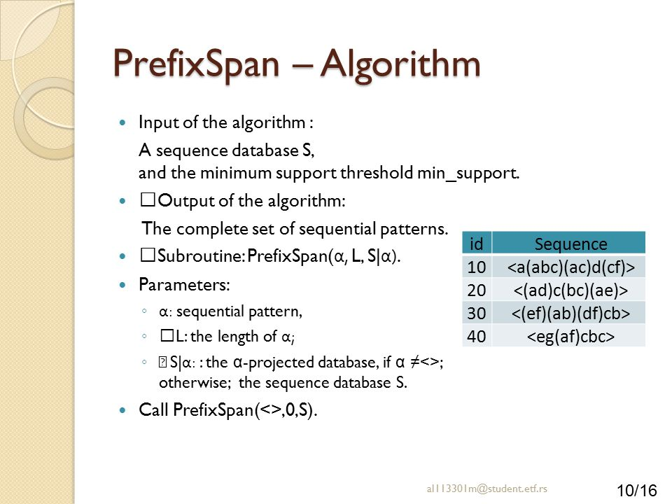 PrefixSpan – Algorithm