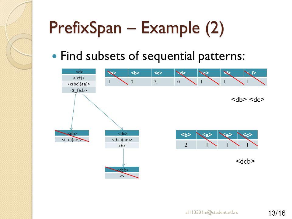 PrefixSpan – Example (2)