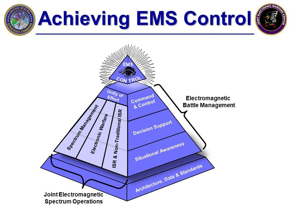 Achieving EMS Control Electromagnetic Battle Management
