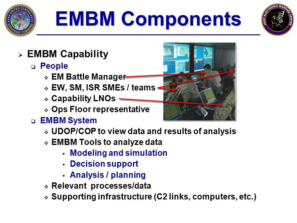EMBM Components EMBM Capability People EM Battle Manager