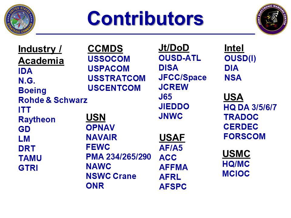 Contributors Jt/DoD Industry / Academia CCMDS Intel USA USN USAF USMC