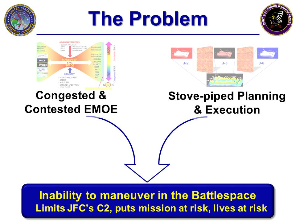 The Problem Congested & Contested EMOE