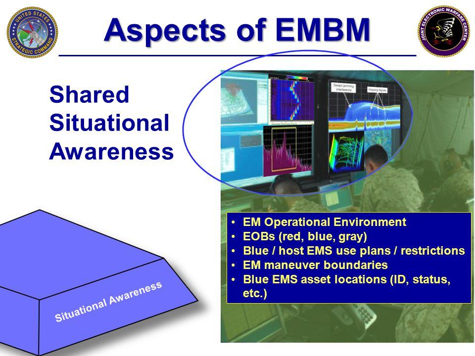 Situational Awareness Situational Awareness