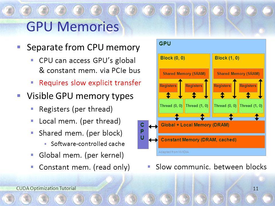 GPU Memories Separate from CPU memory Visible GPU memory types