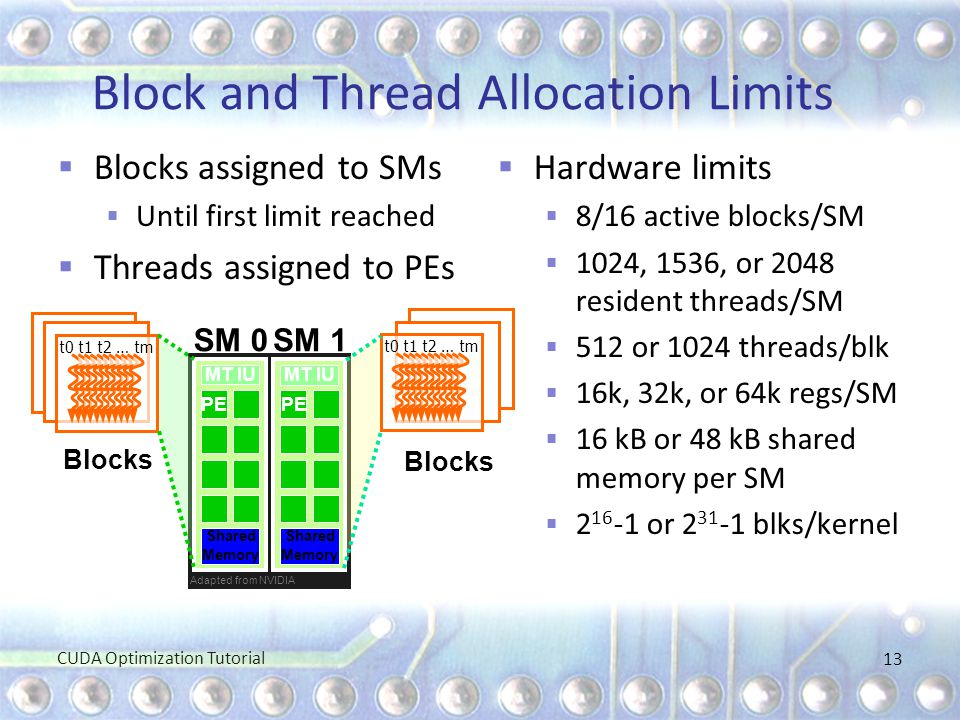 Block and Thread Allocation Limits