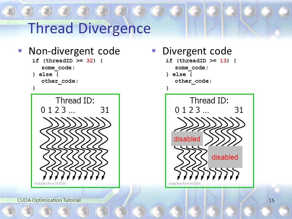 Thread Divergence Non-divergent code Divergent code