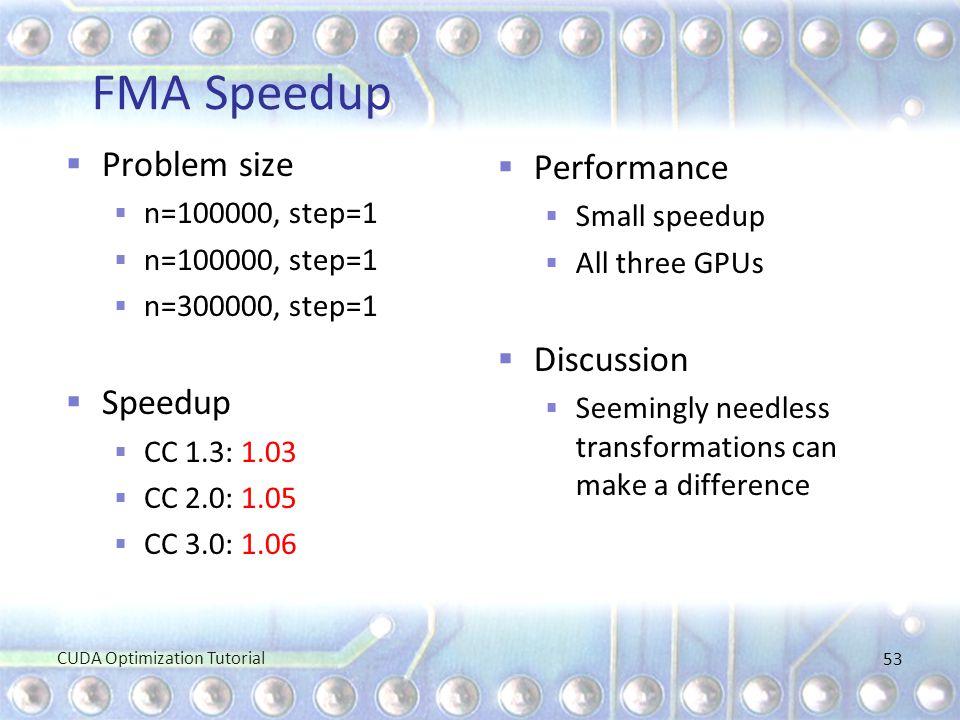 FMA Speedup Problem size Performance Discussion Speedup