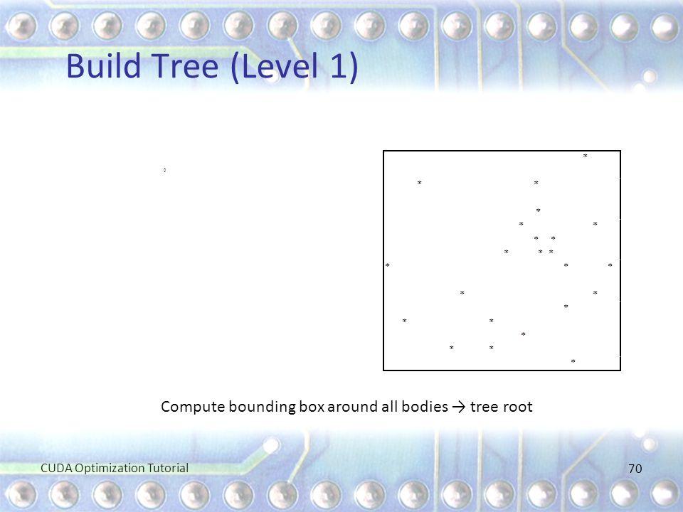 Build Tree (Level 1) Compute bounding box around all bodies → tree root CUDA Optimization Tutorial