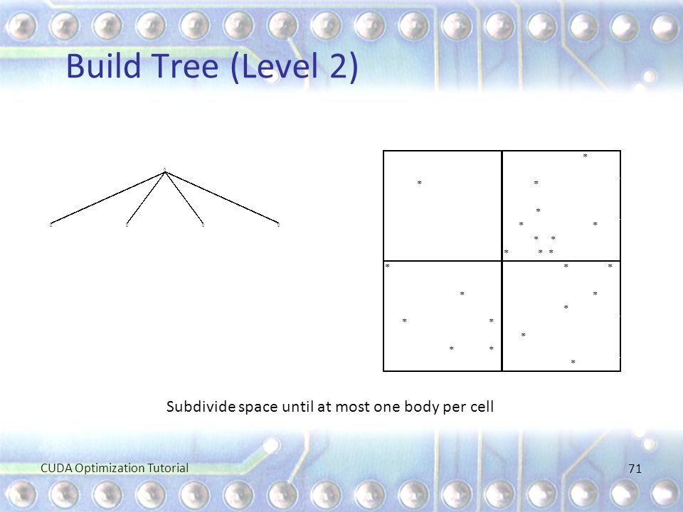 Build Tree (Level 2) Subdivide space until at most one body per cell
