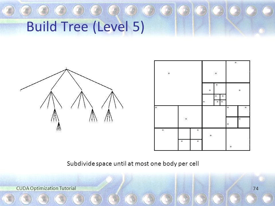 Build Tree (Level 5) Subdivide space until at most one body per cell