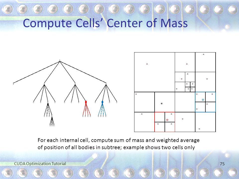 Compute Cells' Center of Mass