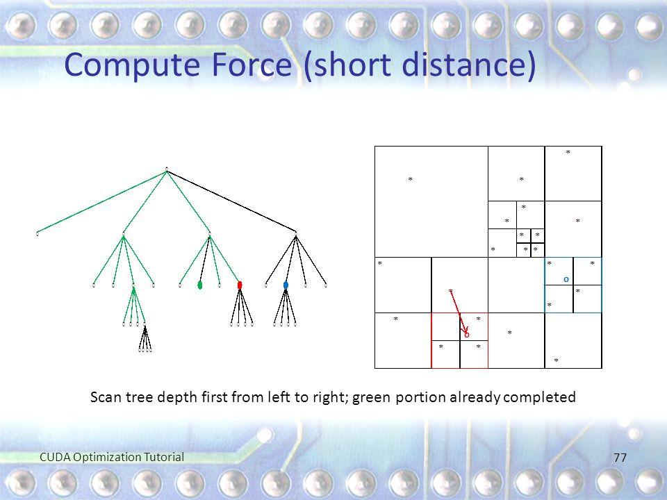 Compute Force (short distance)