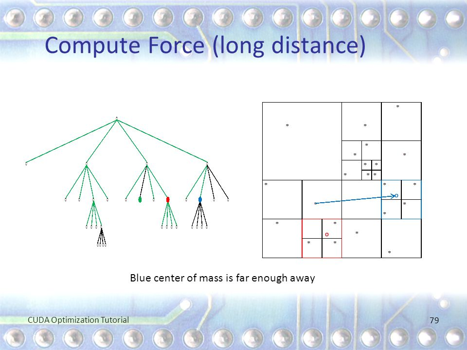 Compute Force (long distance)