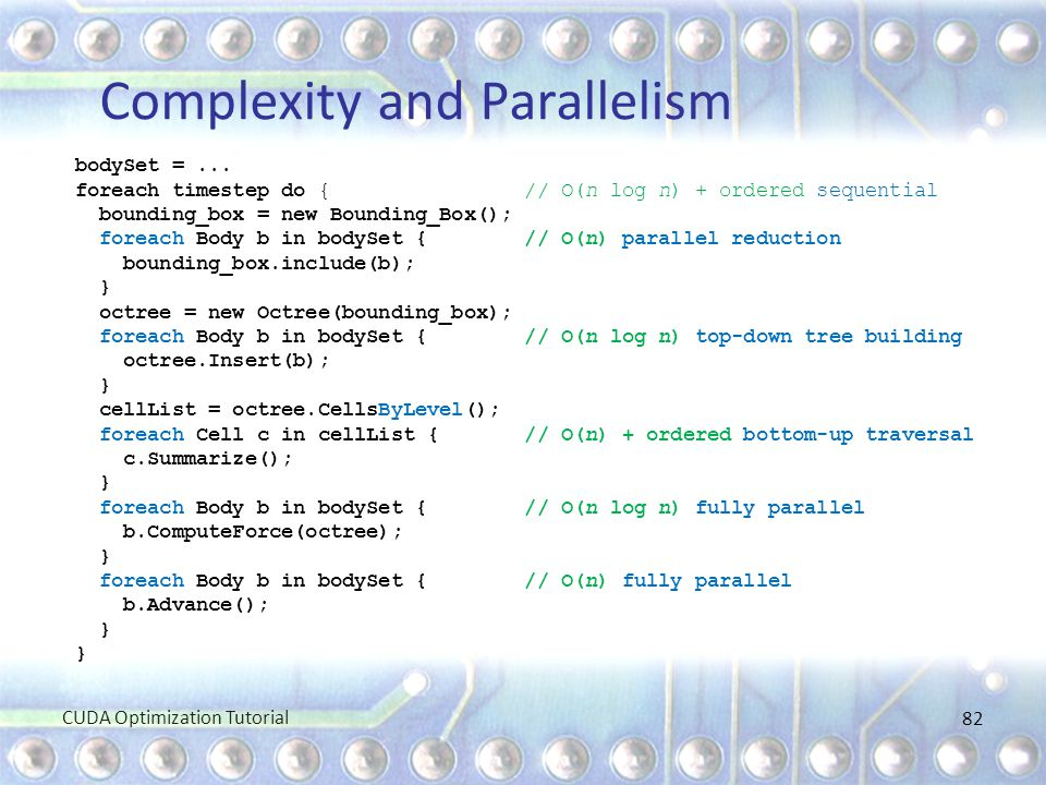 Complexity and Parallelism