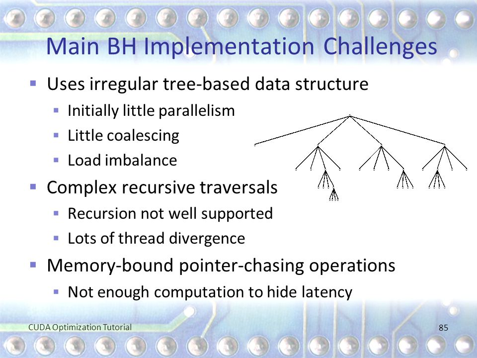 Main BH Implementation Challenges