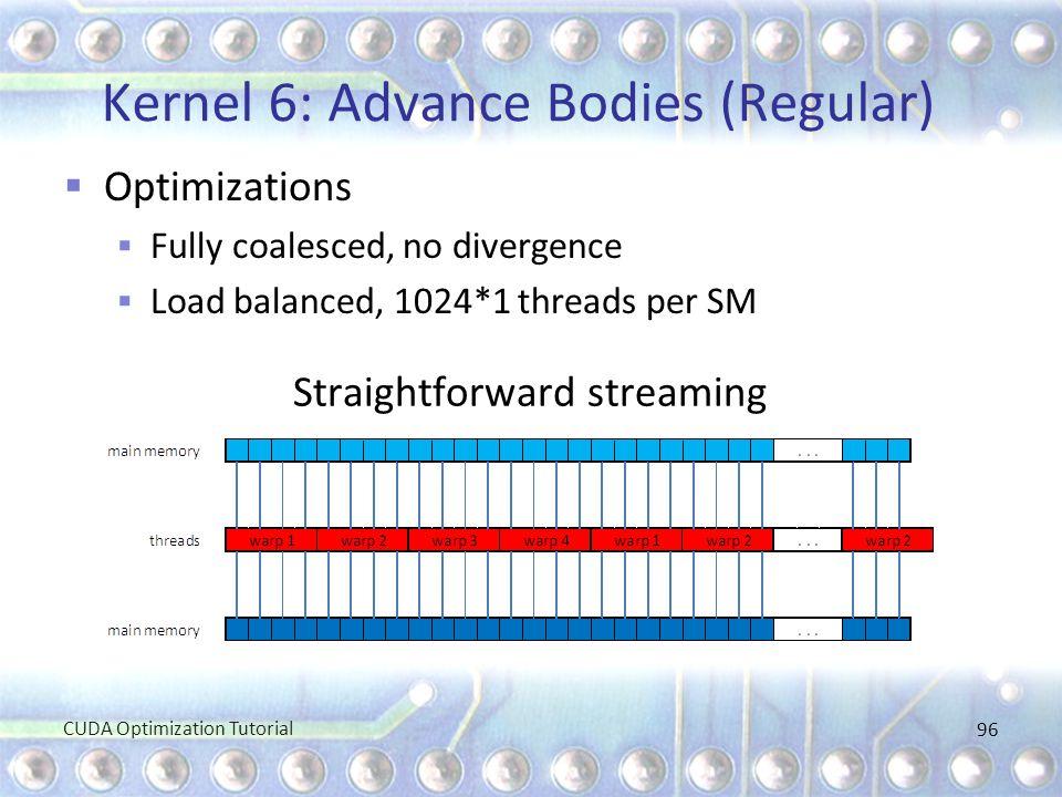 Kernel 6: Advance Bodies (Regular)
