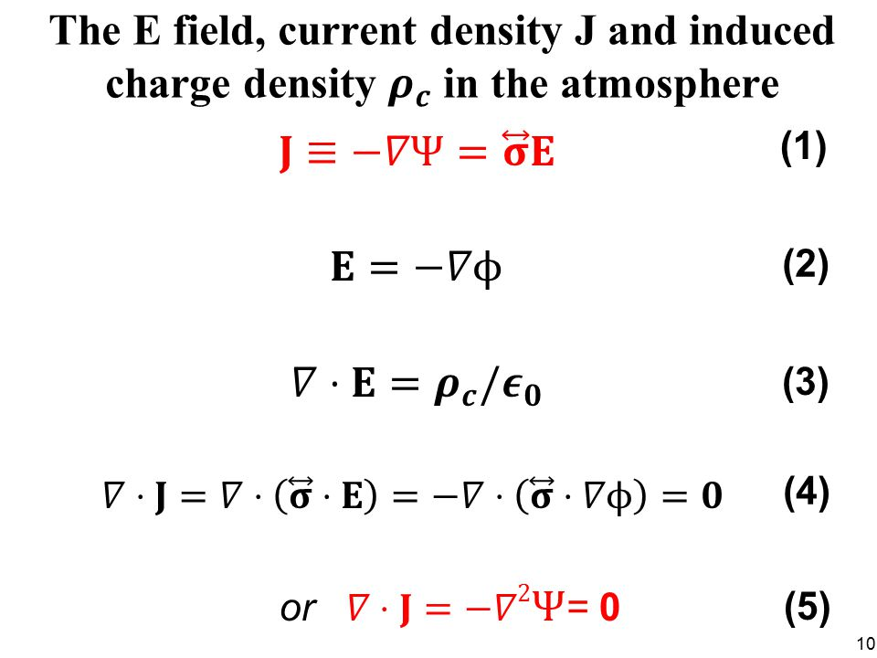 The E field, current density J and induced charge density 𝝆 𝒄 in the atmosphere