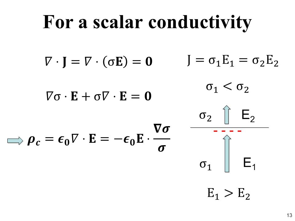For a scalar conductivity