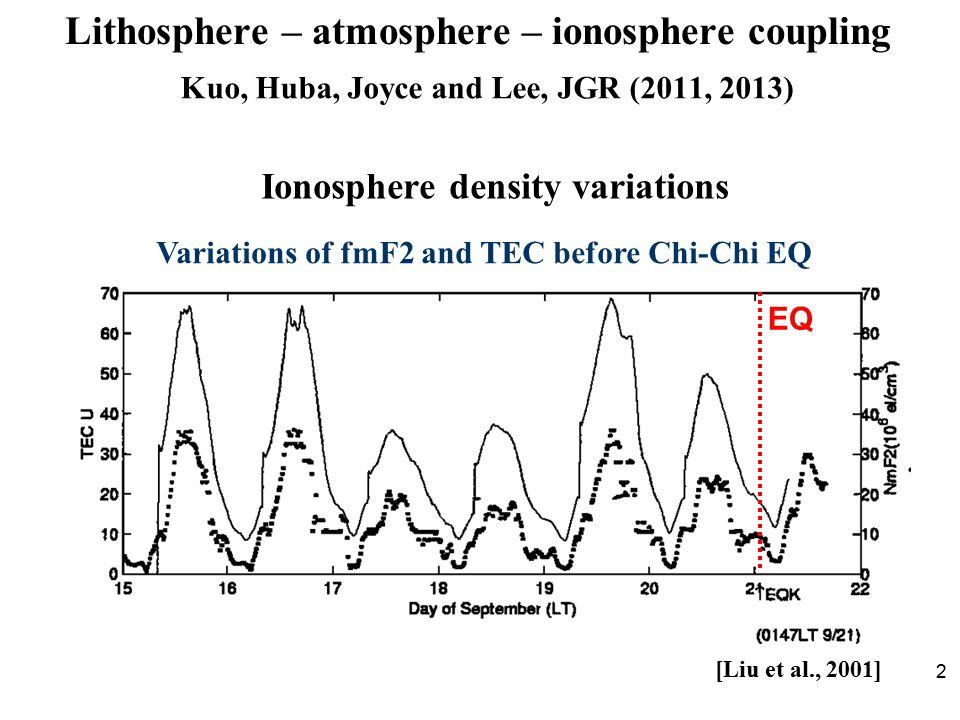 Ionosphere density variations