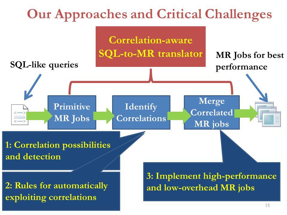 Identify Correlations Merge Correlated MR jobs