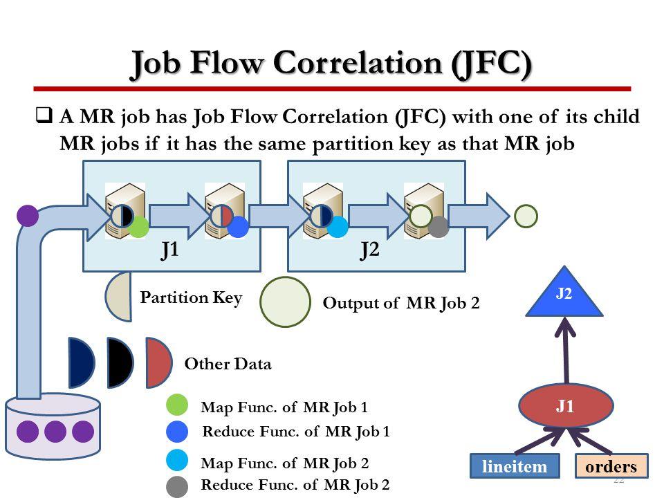 Job Flow Correlation (JFC)