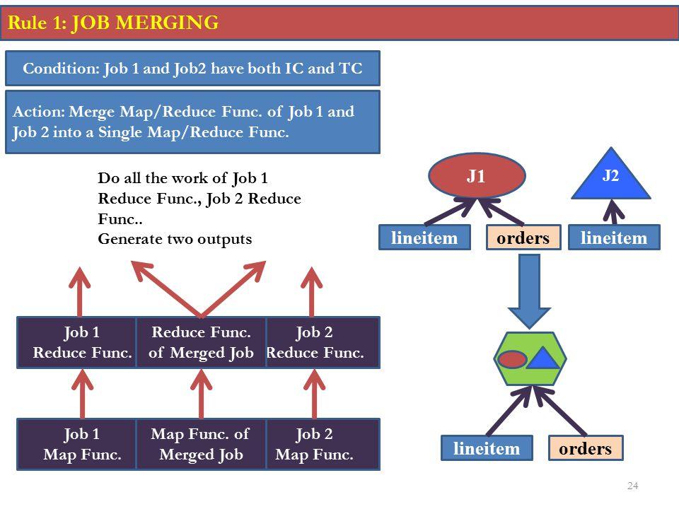 Rule 1: JOB MERGING J1 lineitem orders lineitem lineitem orders