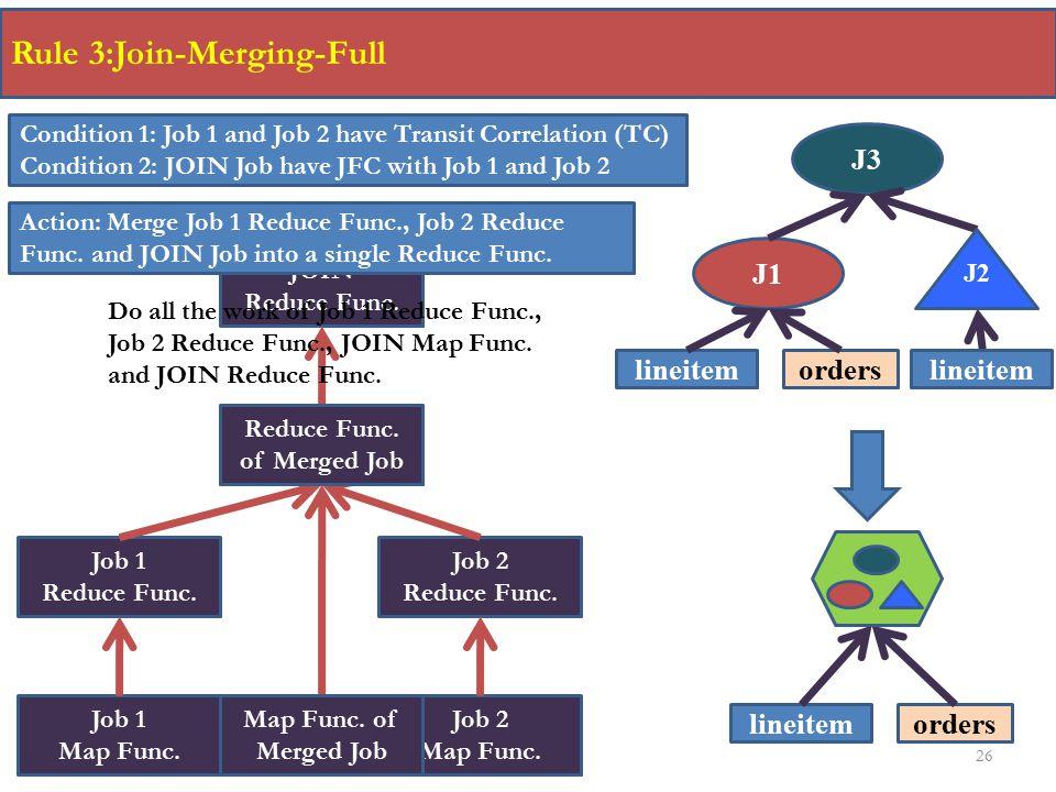 Reduce Func. of Merged Job